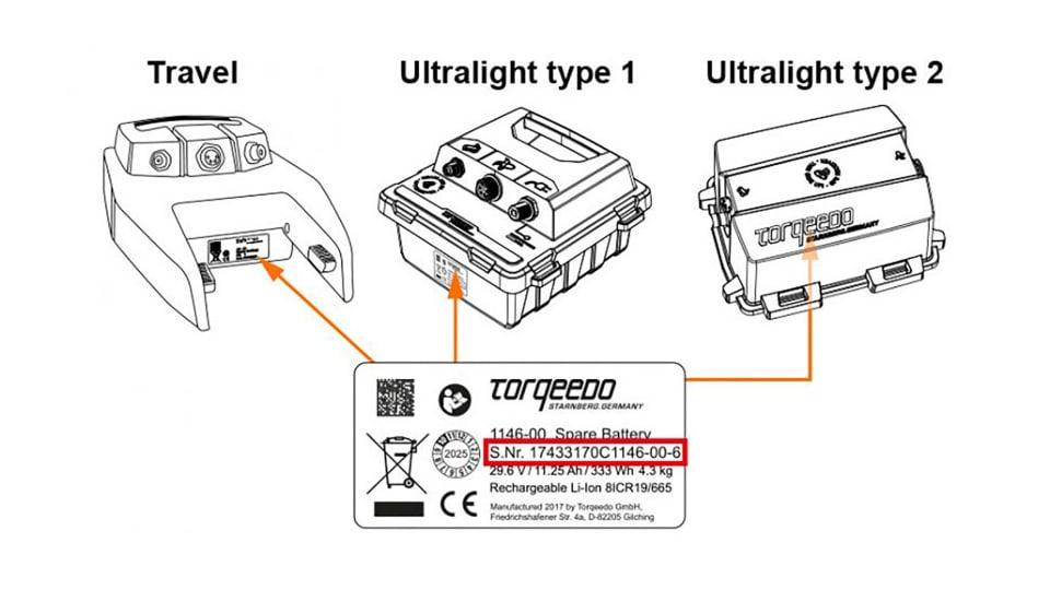 Torqeedo Safety Warning Press Release
