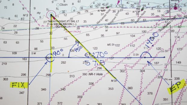 The navigational technique mentioned in the text entails taking two bearings, one at 45 degrees relative, the other at 90 degrees relative.