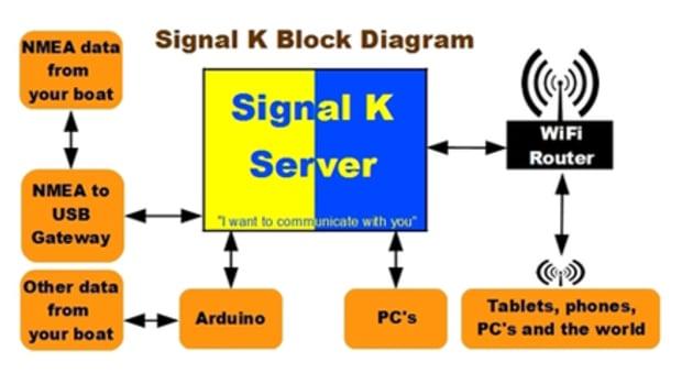 ON signal K sketch basic 2.0-thumb-465xauto-10243-thumb-465x251-10244