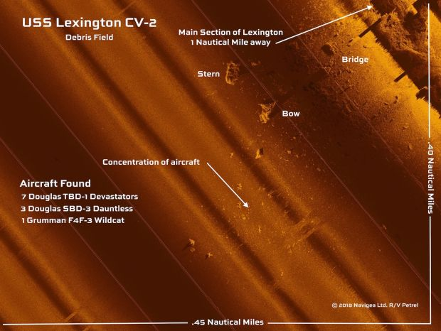 USS Lexington Found in Coral Sea - vessels-and-yachts