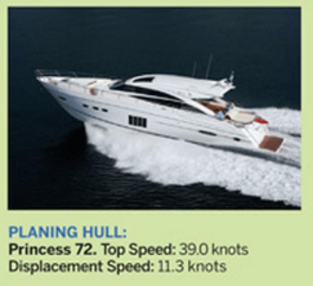 The ABCs of Understanding Hull Design - PassageMaker