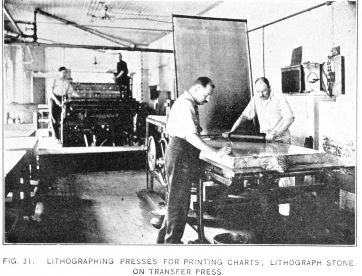lithographing-presses-1908