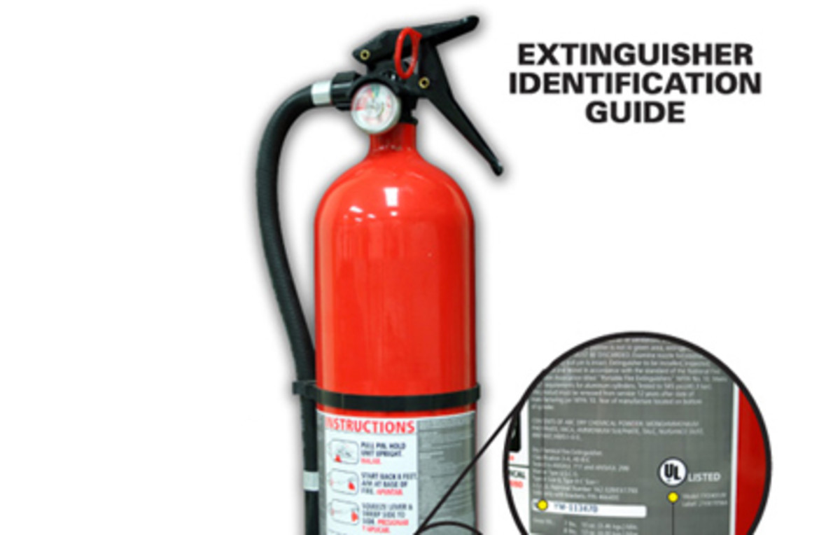 America S Test Kitchen Fire Extinguisher