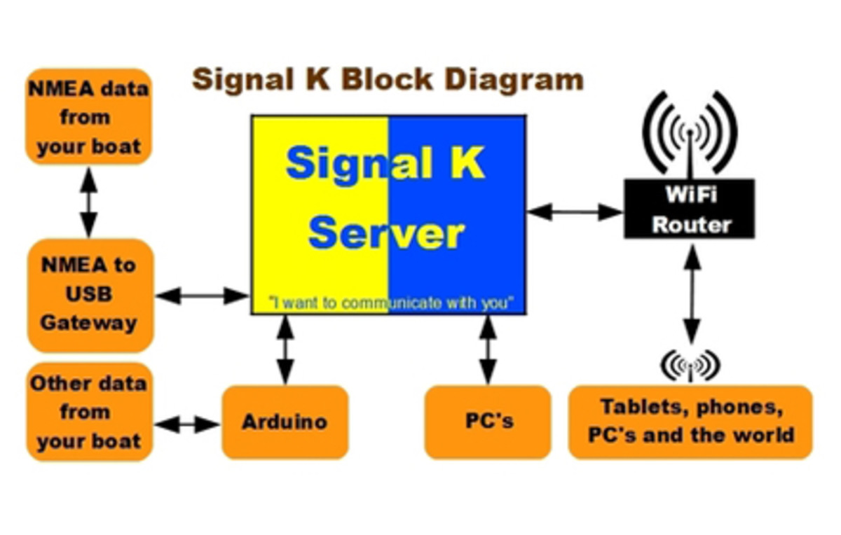 ON signal K sketch basic 2.0-thumb-465xauto-10243-thumb-465x251-10244