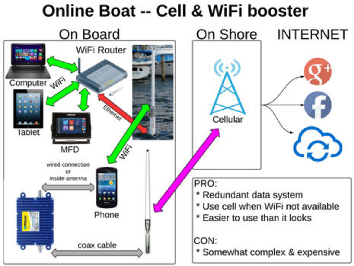 Internet Booster Cable Wiring Diagram Libraries Libraryimage Placeholder Title