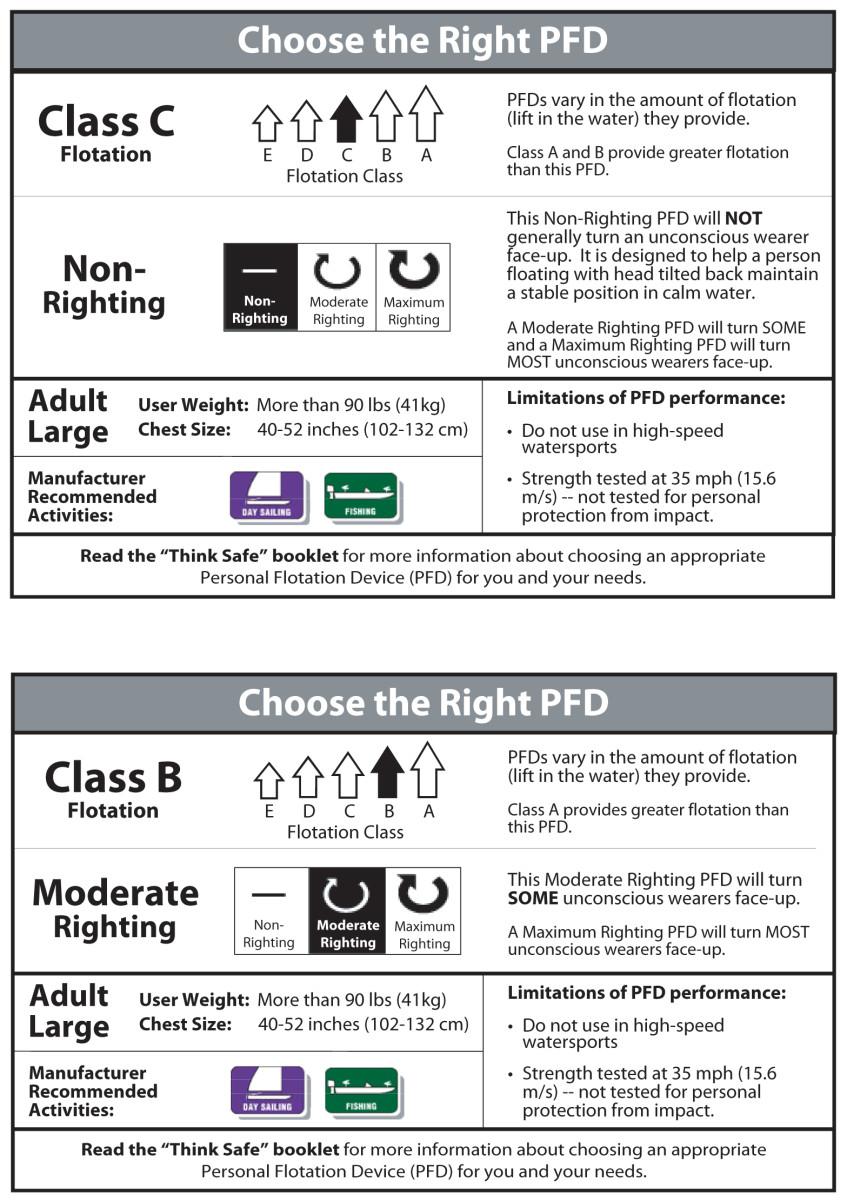PFD Report - FinalBook