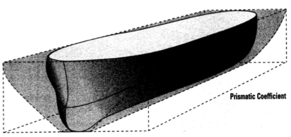 Prismatic Co
