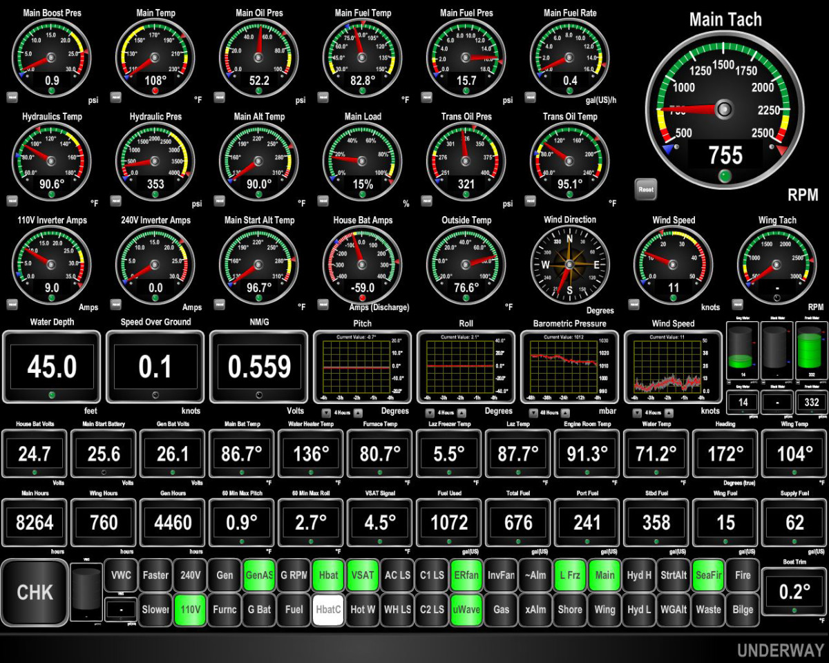 Maretron N2kView is an excellent monitoring system that has worked well for us over the years. Our underway display gives us visibility into almost every instrument and sensor in the entire boat, including navigation, weather, main engine, wing engine, generator, depth sounders, inverters, chargers, and pumps.
