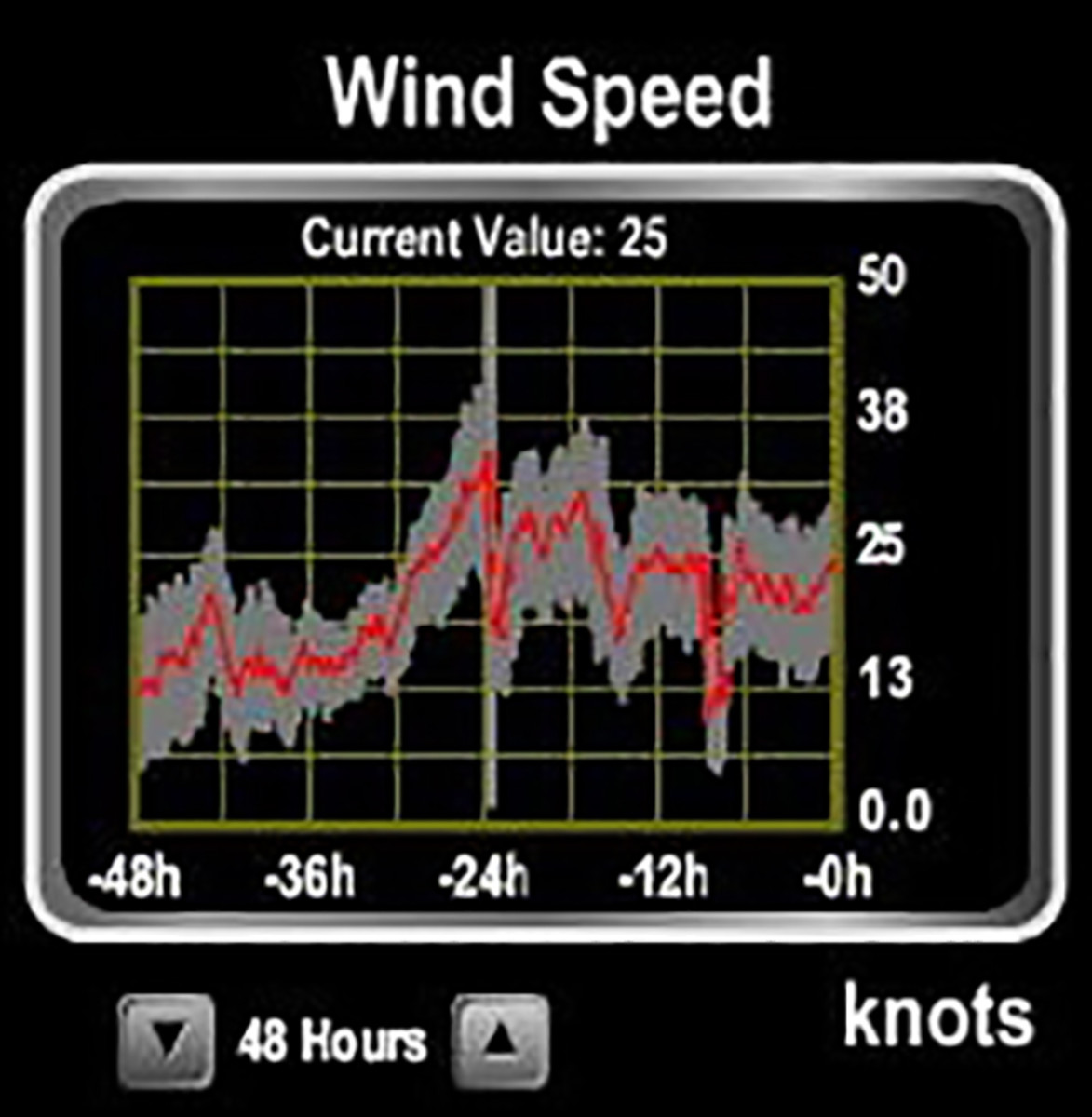 20170512_wind47knots