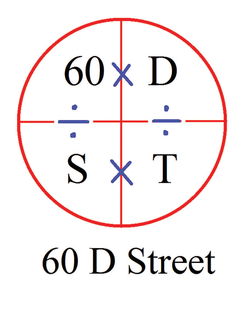 "We can use the ""60 D Street"" mnemonic to remember the equation for determining our boat speed."