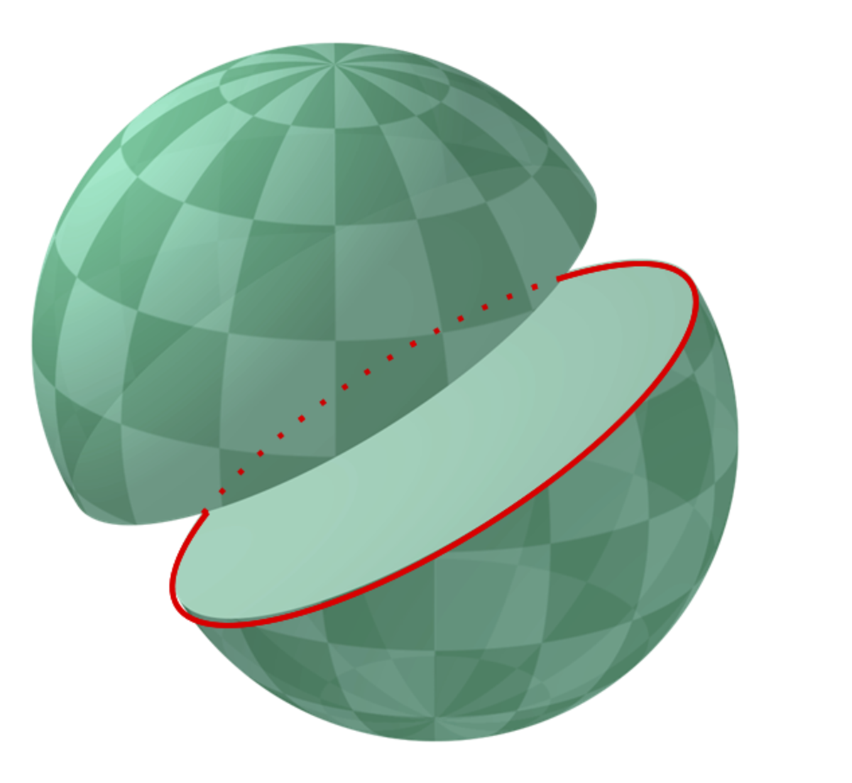 Any great circle divides a sphere into two hemispheres.