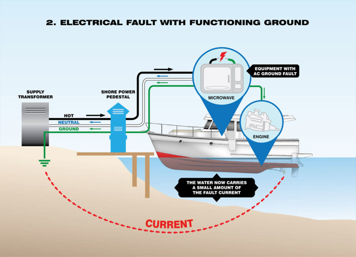 electrical-power-illustration-boatus2