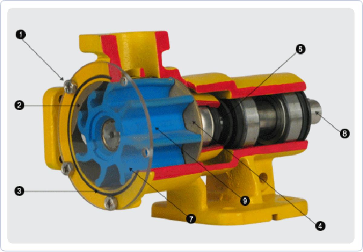water pump cutaway