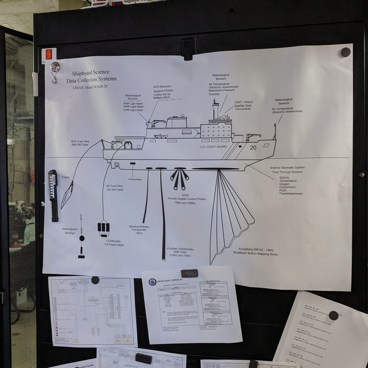 Uscg Cutter Healy Deploys For The Arctic Passagemaker Pacific Scientific Wiring Diagram An Explanation In Science Lab Of Various Sensors Aboard