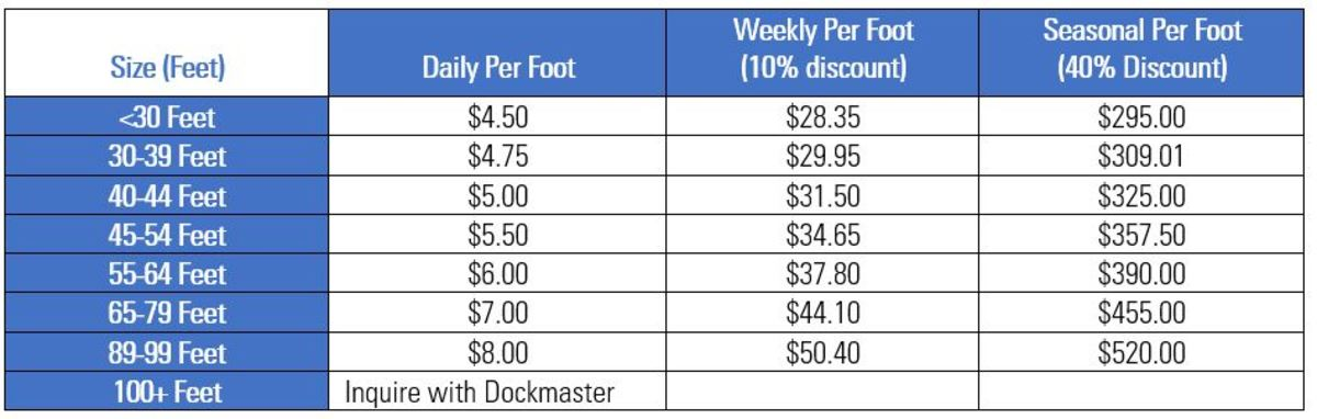 Dock-pricing-ONE15
