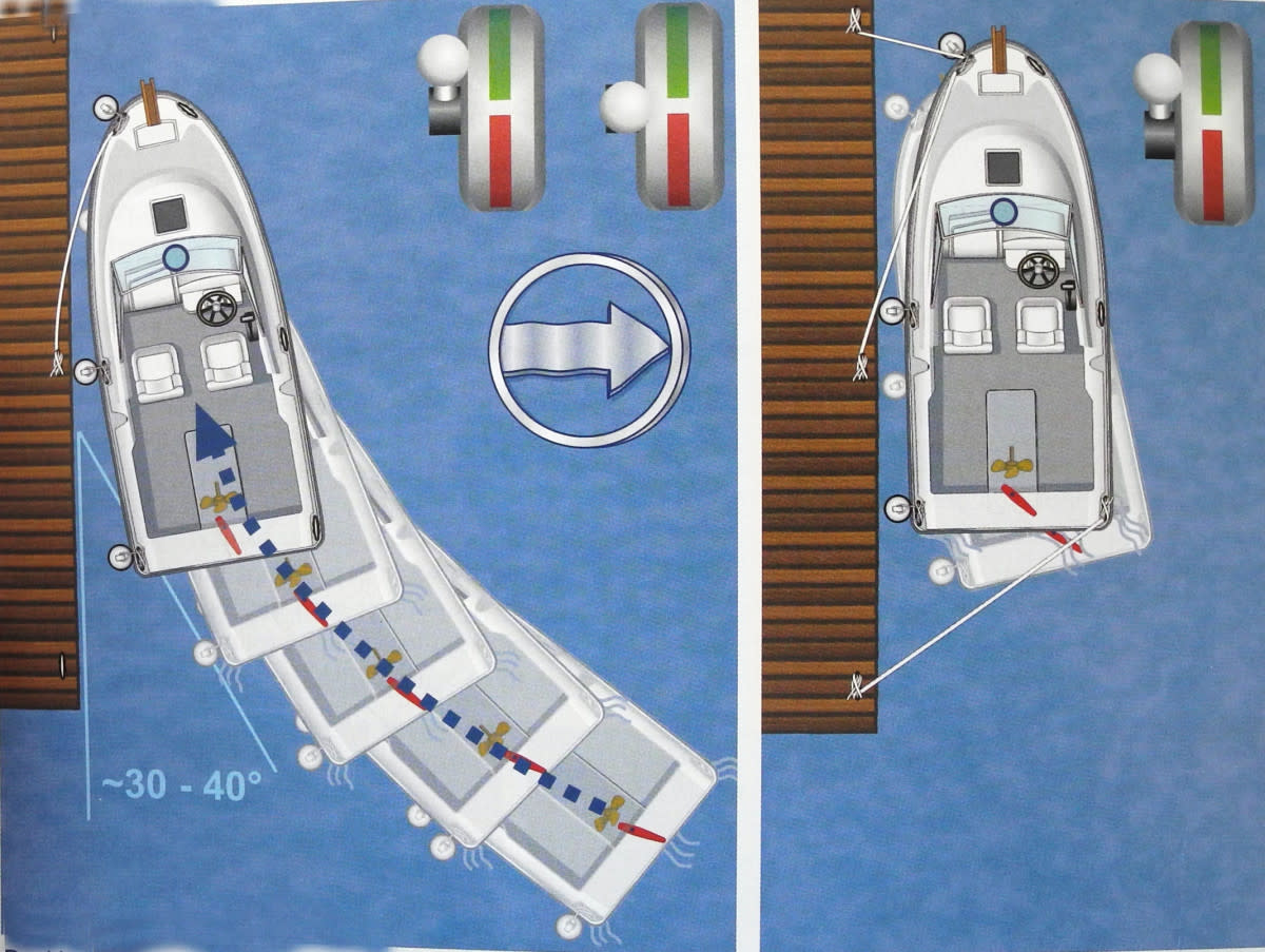 dockingdiagramn