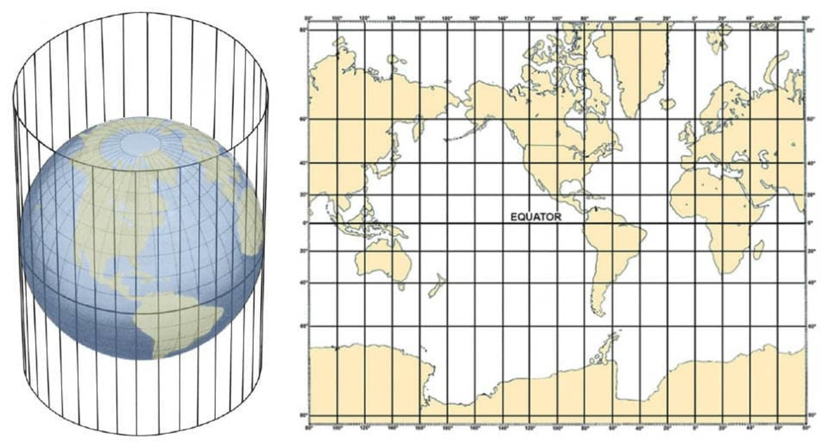 The Mercator projection is a cylindrical map projection. Imagine wrapping a piece of paper around a globe to form a cylinder. The map image is what's projected from the 3D globe onto the 2D surface of the paper.