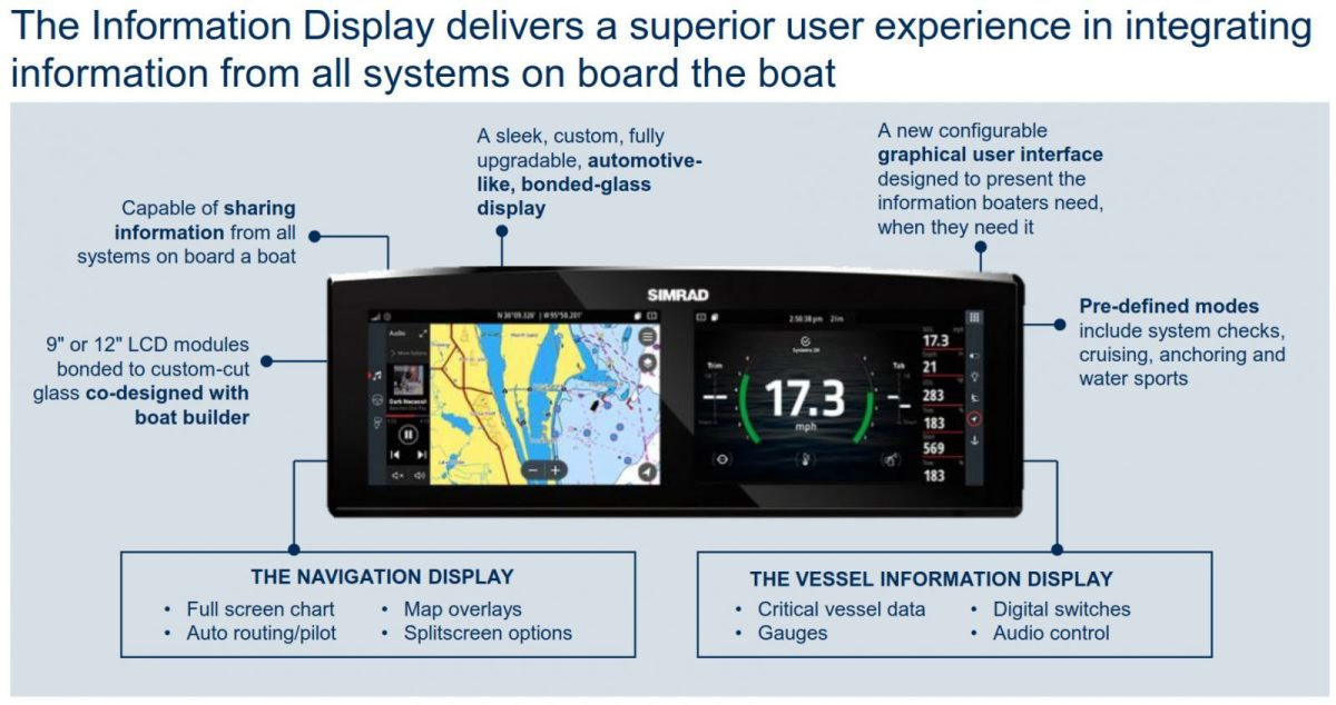 Navico information display first generation