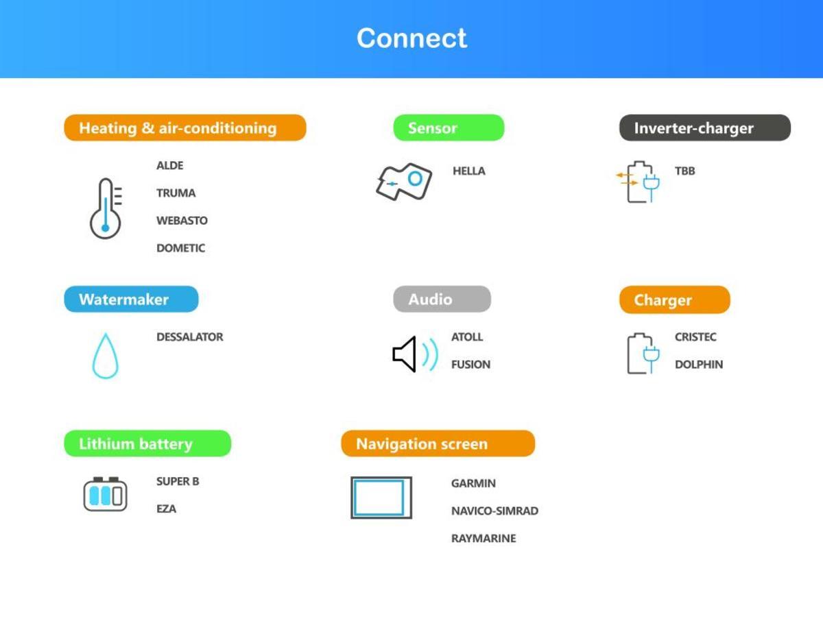multibloc-lineup-cPanbo