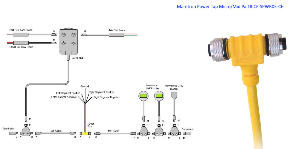 Maretron power tap with split backbone power, split feed, and two female connectors
