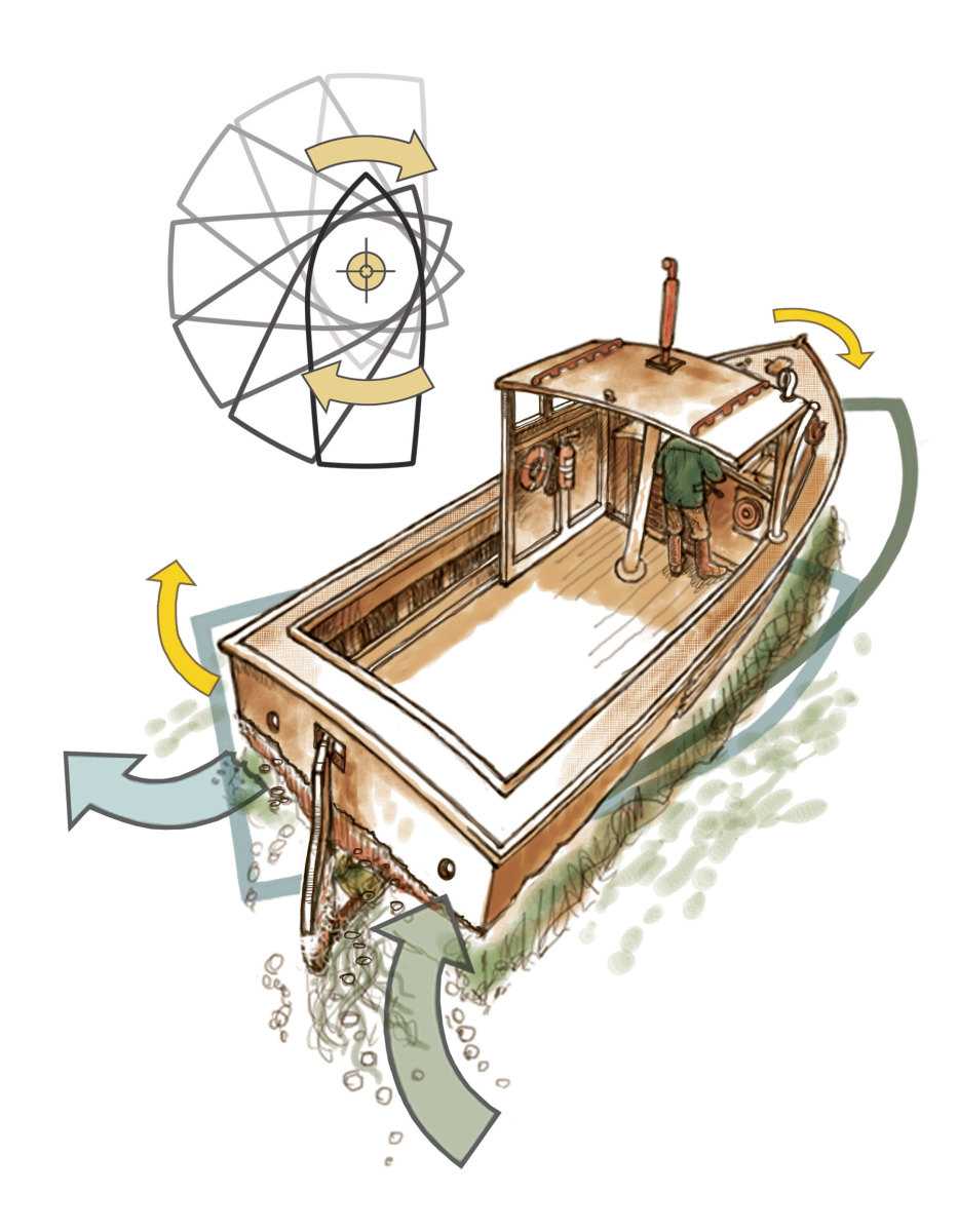 With the right pivoting technique, you can turn a single-screw inboard boat almost in its own length. Turn in place by putting the helm over hard and shifting repeatedly between forward and reverse.